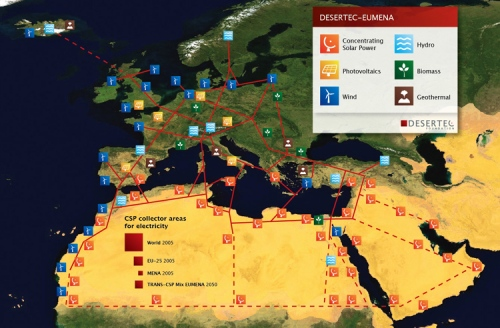Europe Supergrid 2050