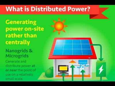 Microgrids- distributed power