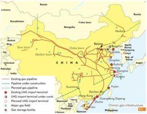 Rusko-kineski plinovodi