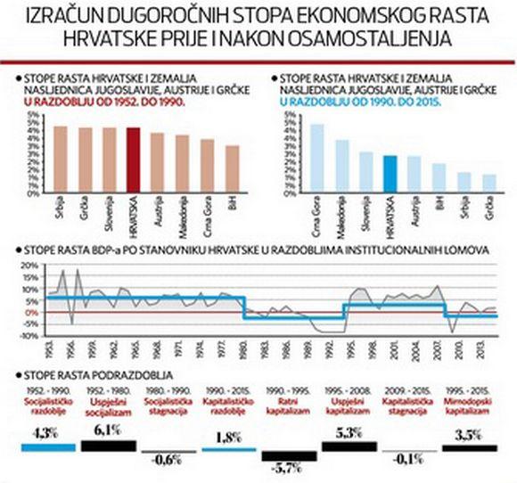 bicanic-i-dr-stope-rasta-1952-2015
